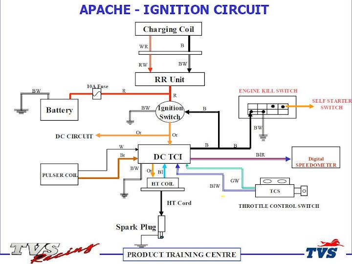 TVS Apache RTR 180 Page 990