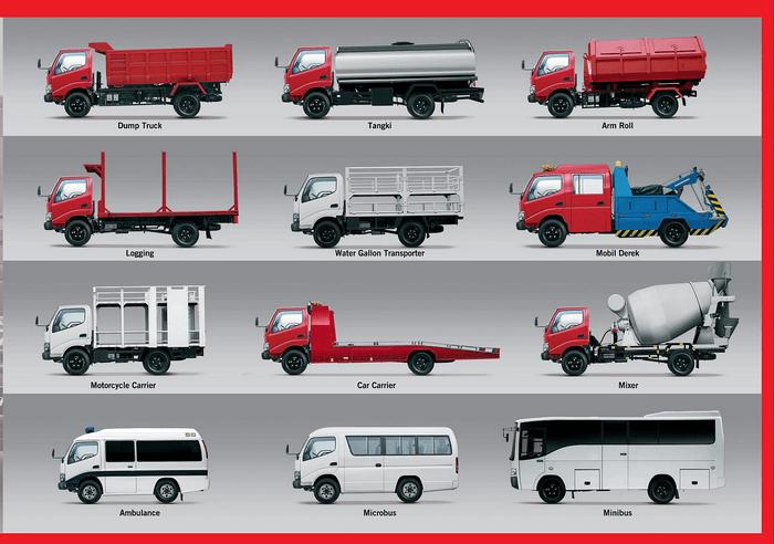 spesifikasi all new innova venturer kijang 2.0 q a/t brosur toyota truck dyna baru tahun 2018 - astra ...