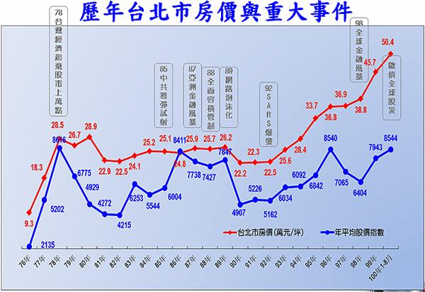 臺灣歷年股市走勢圖|走勢- 臺灣歷年股市走勢圖|走勢 - 快熱資訊 - 走進時代