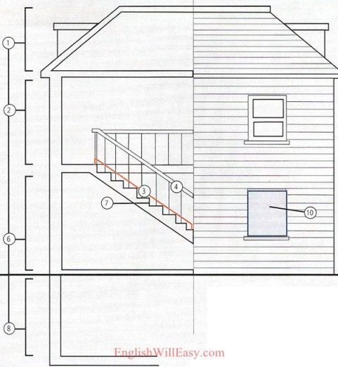 Floor plan house- Place to live - Housing - Photo Dictionary