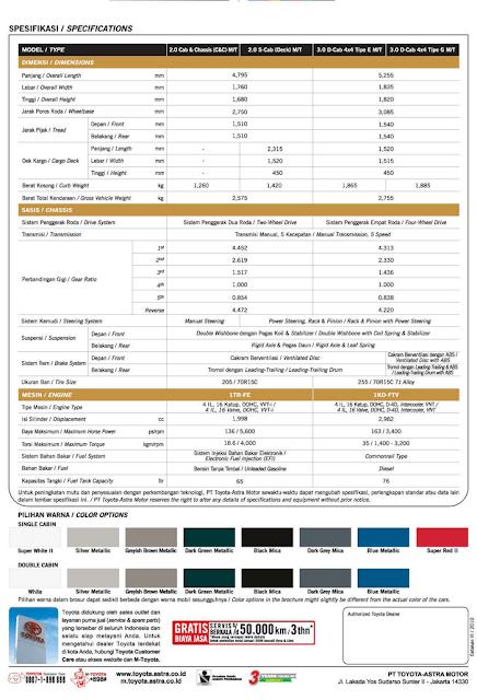 grand new avanza tipe e 2017 type brosur toyota hilux baru tahun - astra ...