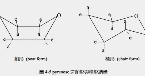 吡喃糖(pyranose) - 小小整理網站 Smallcollation
