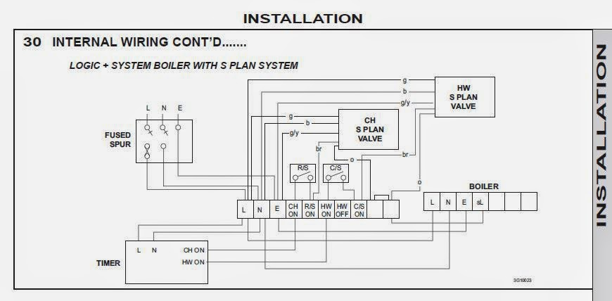 totaline thermostat wiring diagram discovery 2 bcu for free you hunter model 44155c on 44905 p274 0200 troubleshooting