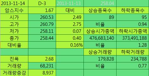 2013-11-14 상세