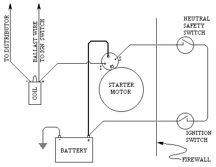 Gm Starter Wiring Coil
