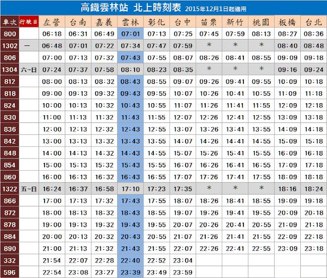 高鐵 | [組圖+影片] 的最新詳盡資料** (必看!!) - www.go2tutor.com