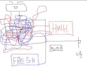 Schematic's on plunbing and electric  Keystone RV Forums