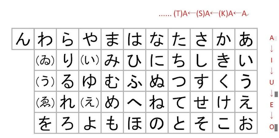 日語教室 - 五十音-知識百科-雲端愛上課