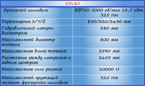 features EXL80
