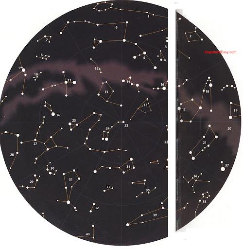 Constellations de l'hémisphère Nord 1. Poissons, poisson 2. Cetus, baleine 3. Bélier, RAM 4. Triangle triangulum. 5. Andromède, Andromeda 6. Pegasus, cheval ailé 7. Cheval, petit cheval 8. Delphinus, Dauphin. 9. Aquila, Eagle 10. Sagitta, flèche 11. Cygnus, Swan 12. Lacerta, lézard 13. Céphée, roi 14. Cassiopée, Dame de la chaise 15. Camelopardus, girafe 16. Perseus, Perseus 17. Auriga, Aurige 18. Taureau, Bull 19. Orion, Hunter 20. La voie lactée 21. Gémeaux, jumeaux 22. Lynx 23. Polaris, North Star 24. Ourse mineure, petit ours 25. Drago, Dragon 26. Lyra, lyre 27. Hercules, Hercules 28. Ophiuchus, porteur de serpents 29. Serpens, serpent 30. Corona Borelis, couronne nord 31. Bootes, Berger 32. Coma Bérénice, les cheveux de Bérénice 33. Cannes chiens, chiens de chasse 34. Grande Ourse, grand ours 35. Leo minor, petit Lion 36. Cancer, crabe 37. Canis minor, petit chien 38. Hydra, serpent d'eau 39. Leo, Lion 40. Vierge.