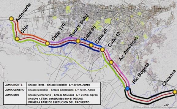 Mapa Avenida ALO