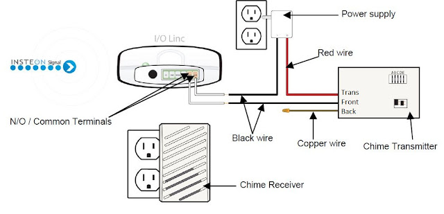 Diagram As Well As Wiring Diagrams With Two Doorbell Chimes Wiring