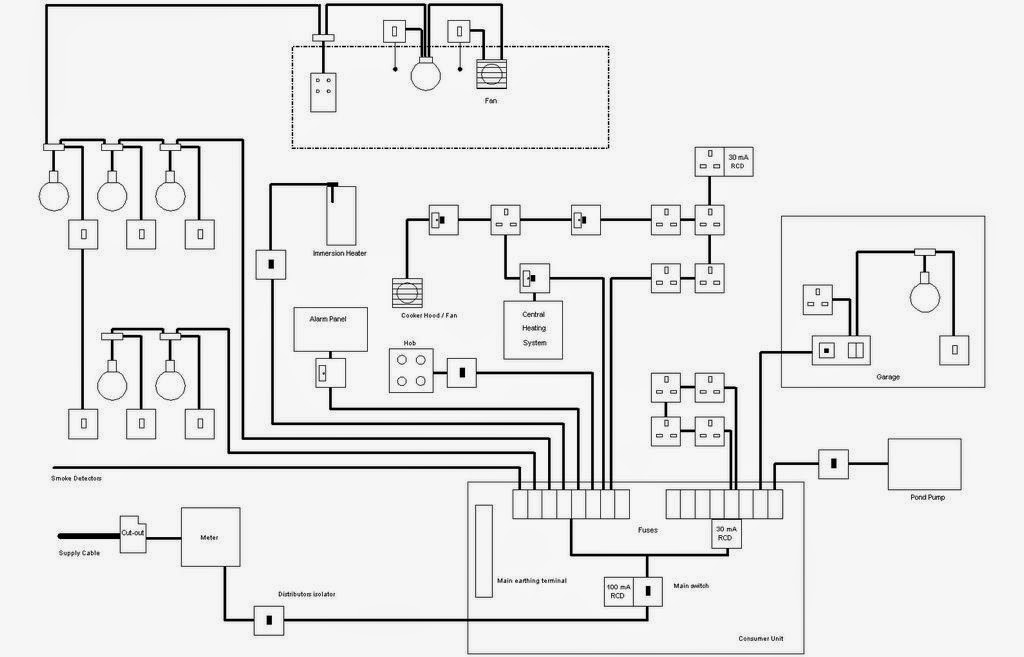 electrical installation wiring diagram building wiring Electrical Wiring Diagrams Distribution Board Wiring Diagram