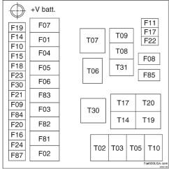 Audi A3 Fuse Box Diagram Air Bag Suspension Wiring In Fiat 500 All Data Location Simple Schematic 2012