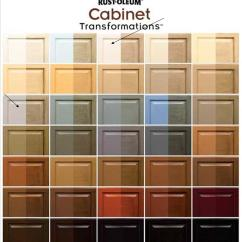 Kitchen Cabinet Colors Cabinets In Oakland Ca Full Of Great Ideas Omg Have You Seen The New Rustoleum
