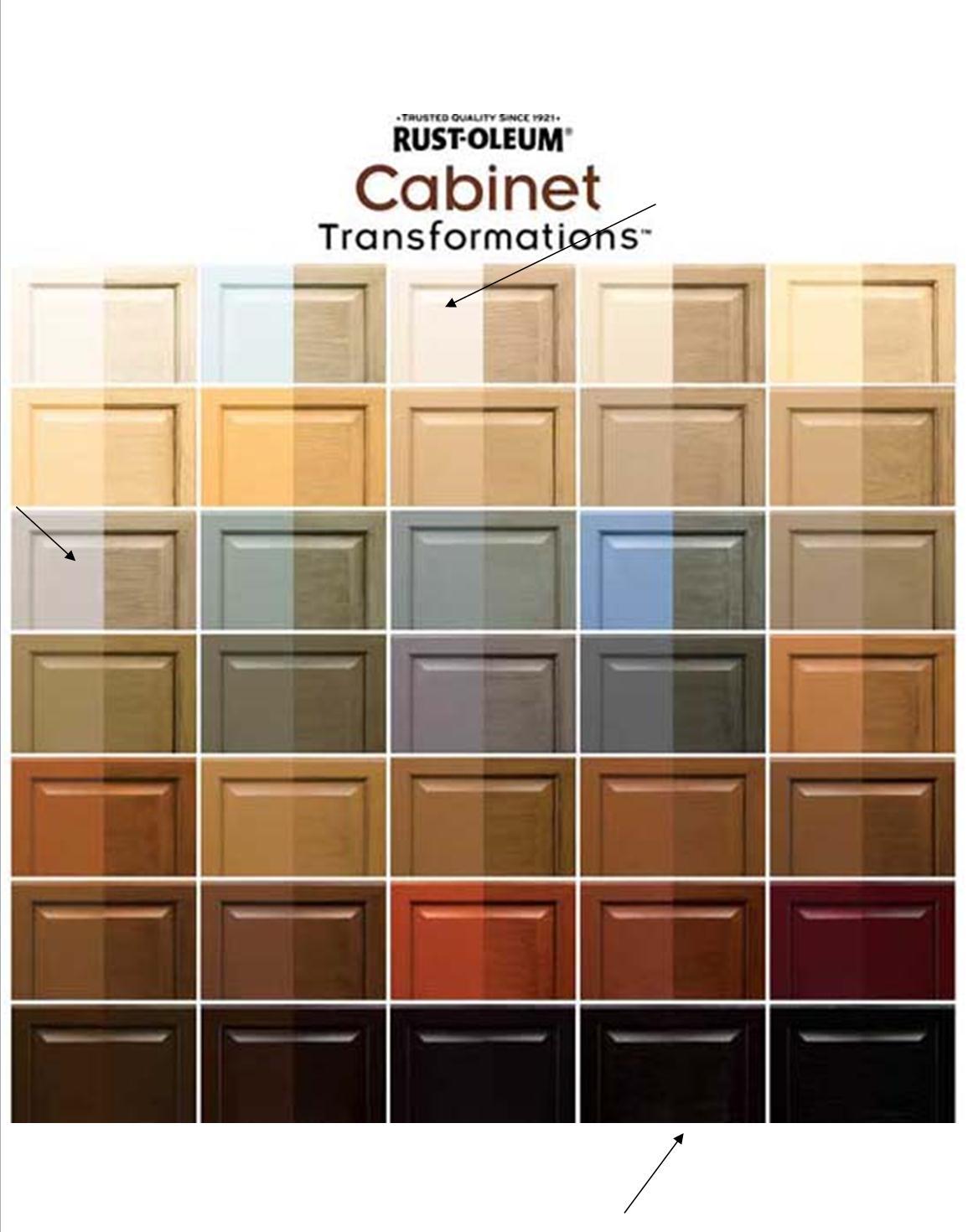 Cabinet Coat Paint · Rust Oleum Cabinet Transformation Colors