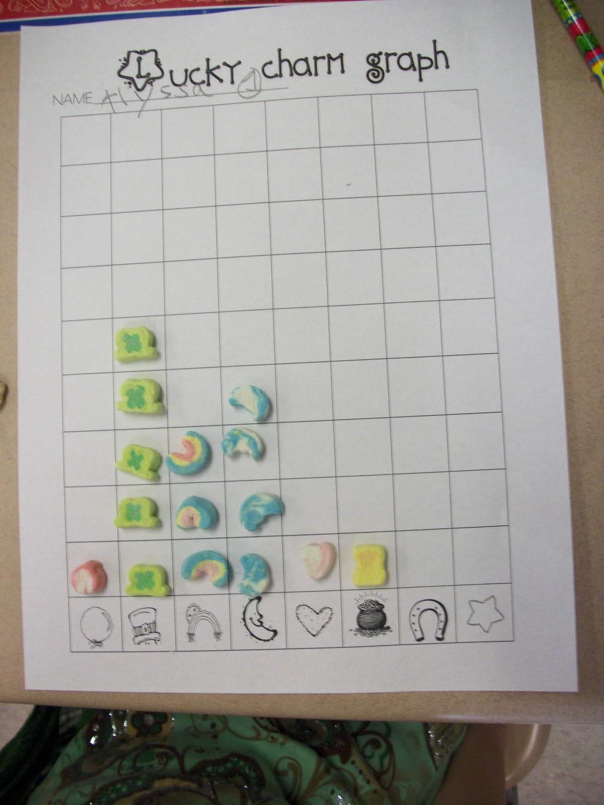 Mrs Kipp S Class Lucky Charm Data