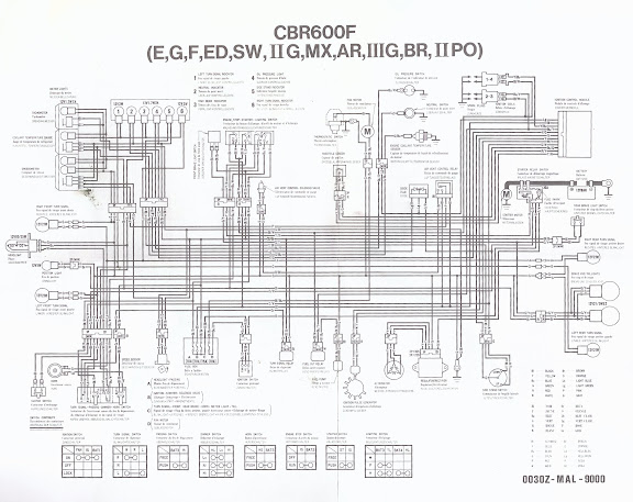 Wiring Diagram For Cbr 600rr 07 07 CBR Custom Wiring