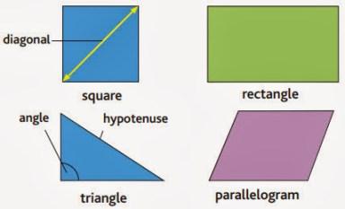 مربع، مورب، مستطیل، زاویه، قمر، مثلث، رگولارم