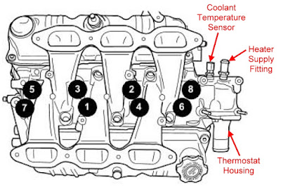 [Replace Engine Coolant Temperature Sensor 2008 Dodge