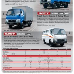 Harga All New Vellfire 2018 Model Grand Avanza 2015 Brosur Toyota Truck Dyna Baru Tahun - Astra ...