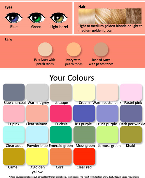 U414adad Golden Blonde Hair Color Chart