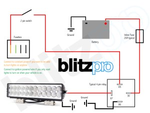 Blitzpro Hawk 21S LED Light Bar Group Buy | Page 34