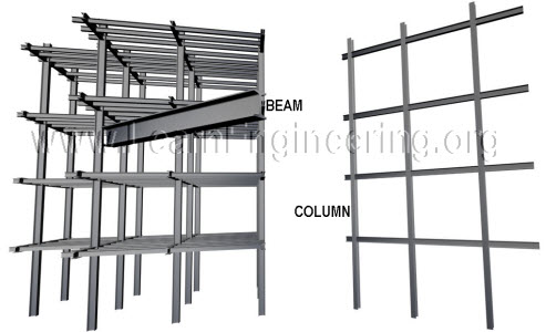 beam_beam_column_section