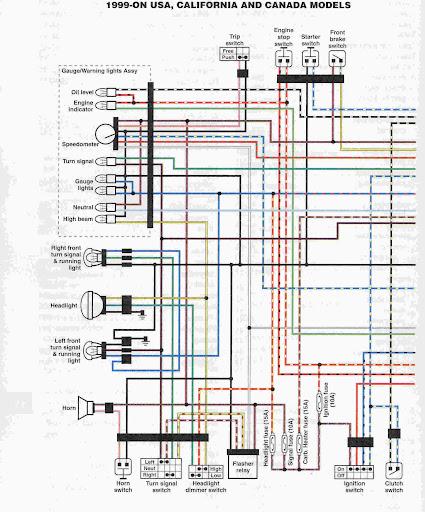 v star 650 classic wiring diagram