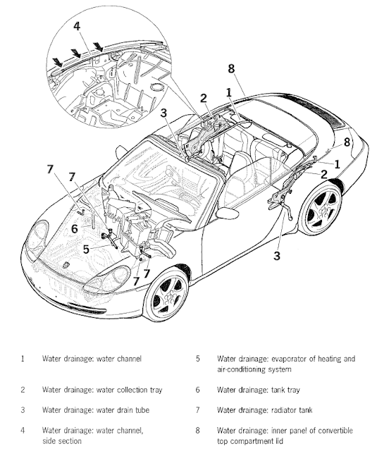 [DIAGRAM] Porsche Cayenne 2013 User Wiring Diagram FULL