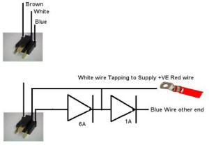 Basic of Projectors, HID and their Installation