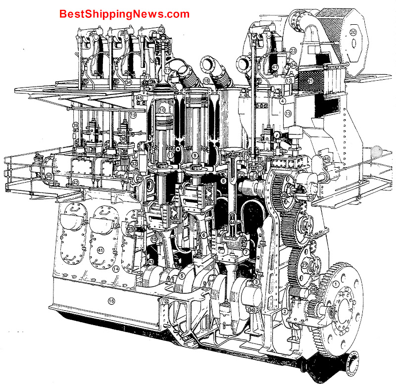 new technology is applied to 2-stroke dual-fuel marine