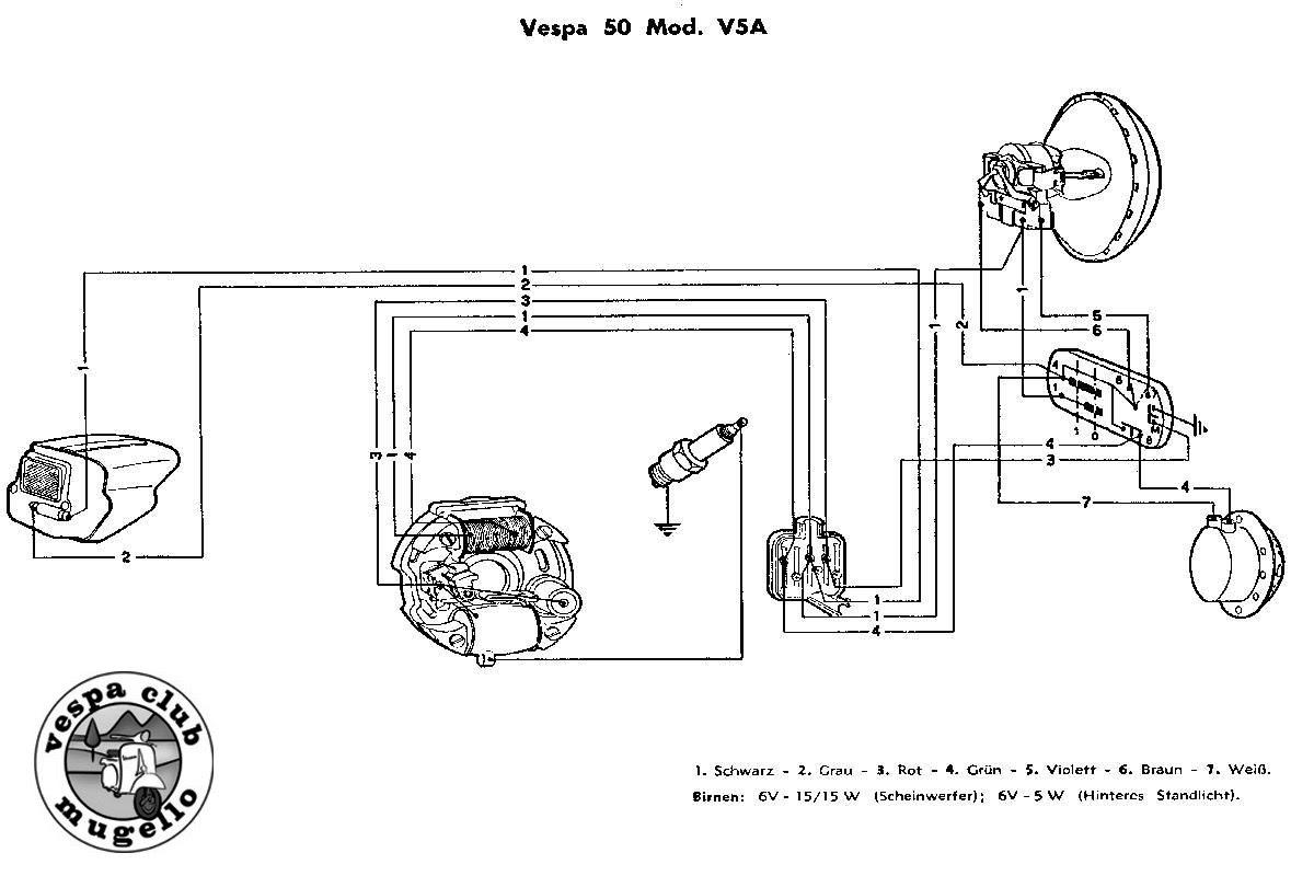 Schaltplan Vespa Px Alt