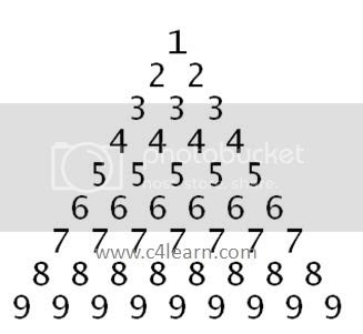 Find The Solutions...: C Program to Print Number Pyramid