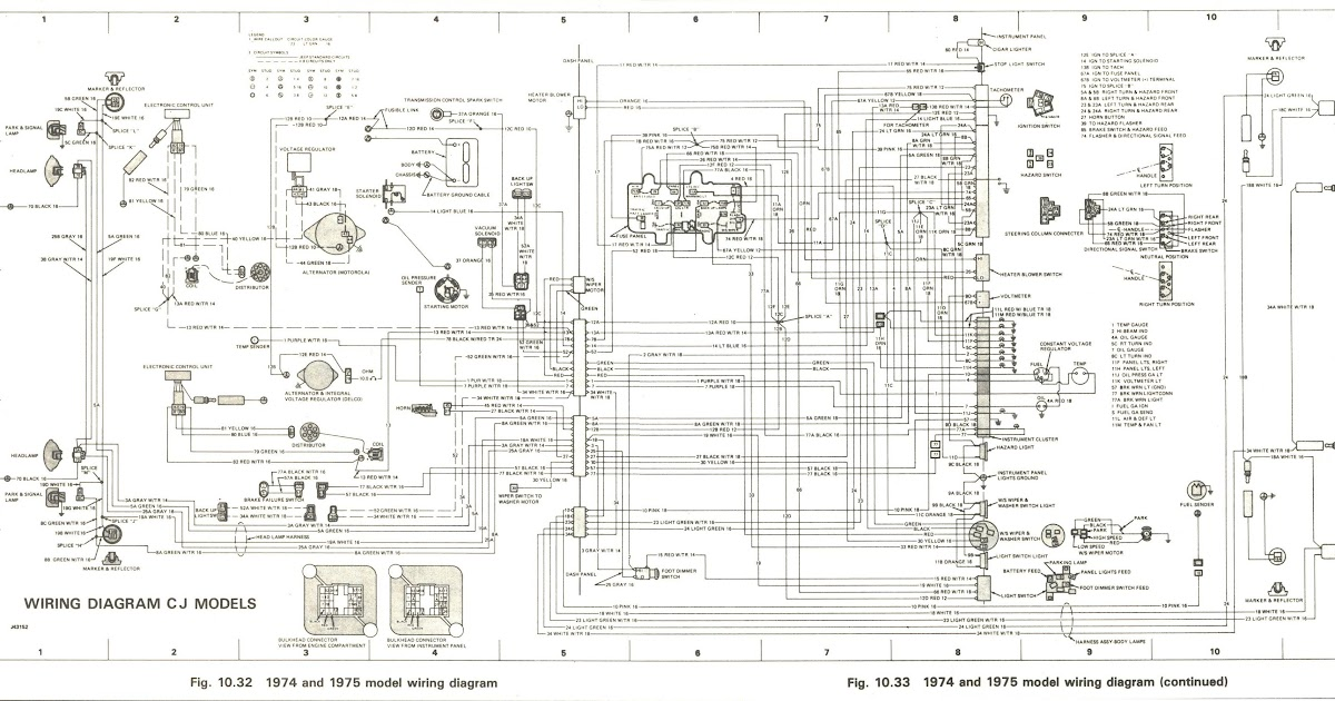 [DIAGRAM] 74 Cj5 Jeep Wire Diagram