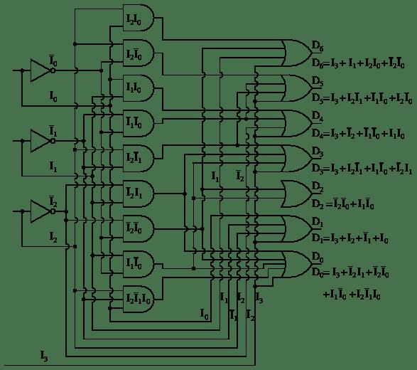 LOGIC CIRCUIT AND SWITCHING THEORY: MSI LOGIC CIRCUITS