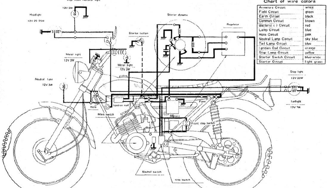 Yamaha Motorcycle Wiring Diagram Pdf
