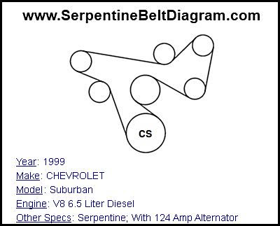 Wiring Diagram Database: 2005 Chevy Trailblazer Serpentine