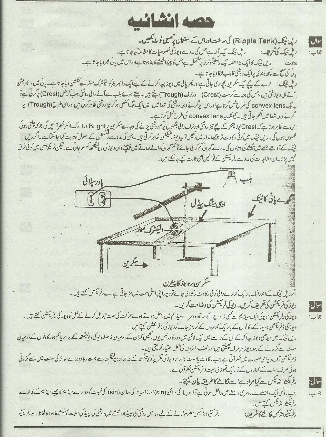 10th Class Guess Papers Physics 2016 All Boards Urdu