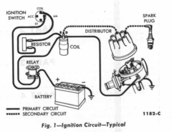 [DIAGRAM] Charade Engine Diagram