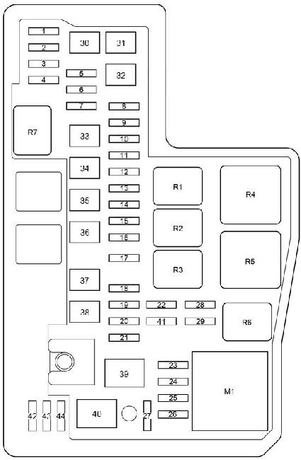 2004 Toyota Rav4 Fuse Box Diagram