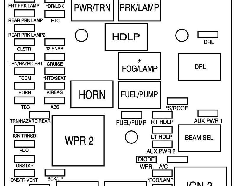 1995 Cadillac Deville Fuse Box Diagram Wiring Schematic