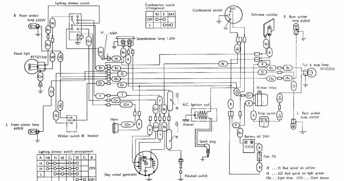 Honda Helix Repair Manual