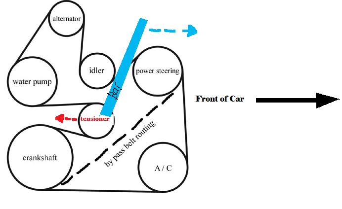 Wiring Diagram: 14 03 Ford Taurus Belt Diagram