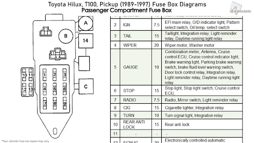 Coleman Furnace Wiring Diagram / Diagram Coleman Eb17b