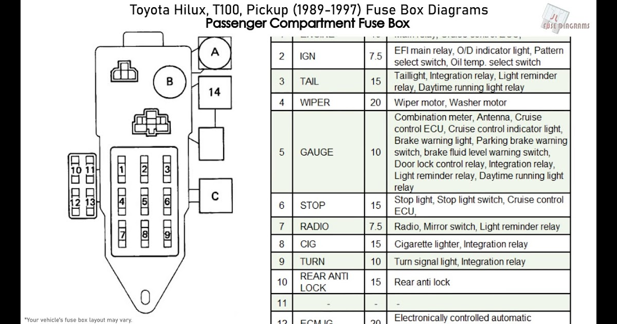 1989 Chevy S10 Fuse Box Diagram : Chevrolet S 10 1998 Fuse