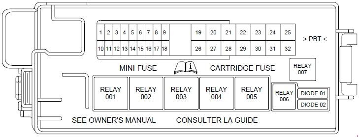 .Lincoln Navigator Wiring-Diagram From Fuse To Switch