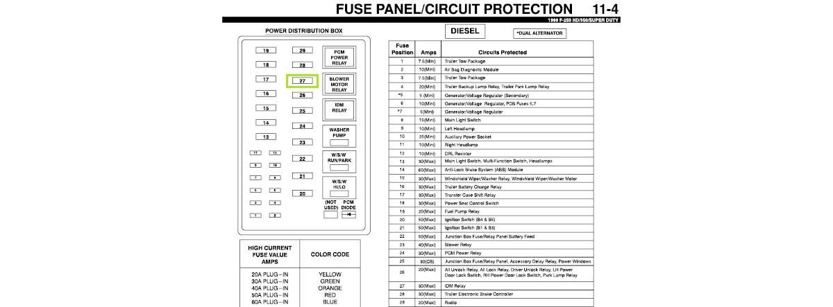 [DIAGRAM] Ford F550 Fuse Diagram FULL Version HD Quality