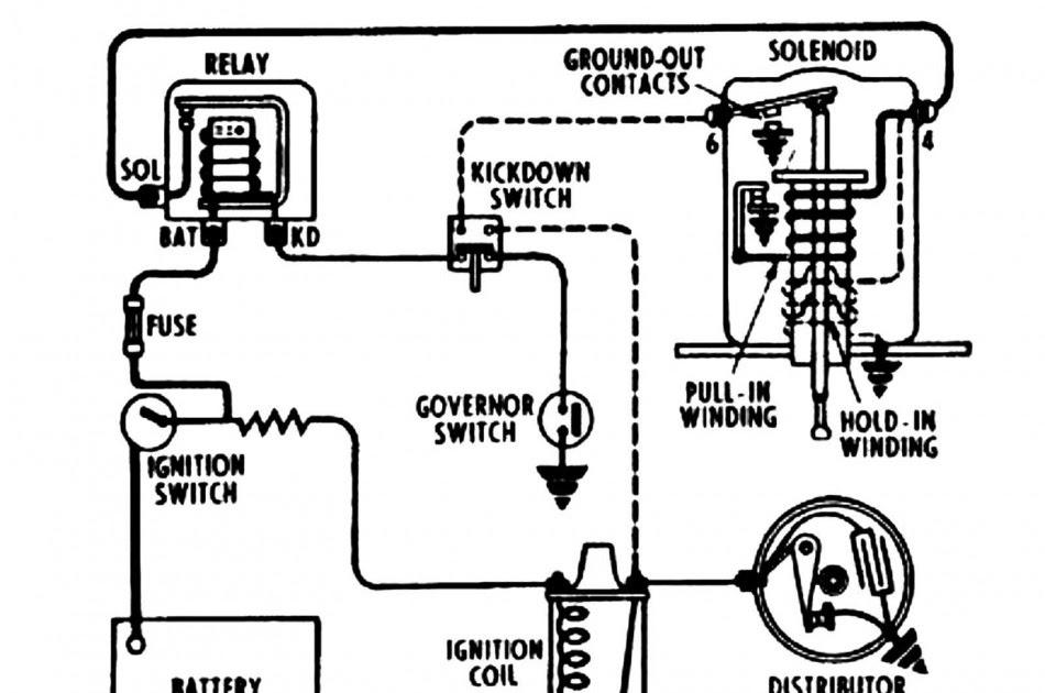 1955 Chevy Starter Wiring Diagram : Chevy 350 Engine