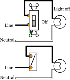 Ge Electrical Panels